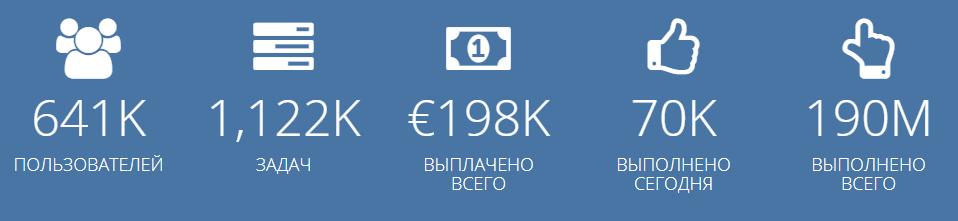 сколько можно заработать на лайках в инстаграм через сервис Likesrock