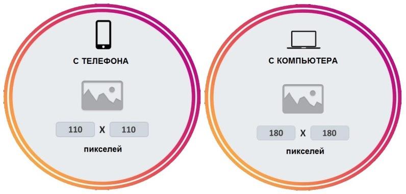 Размер картинки для авы инстаграм